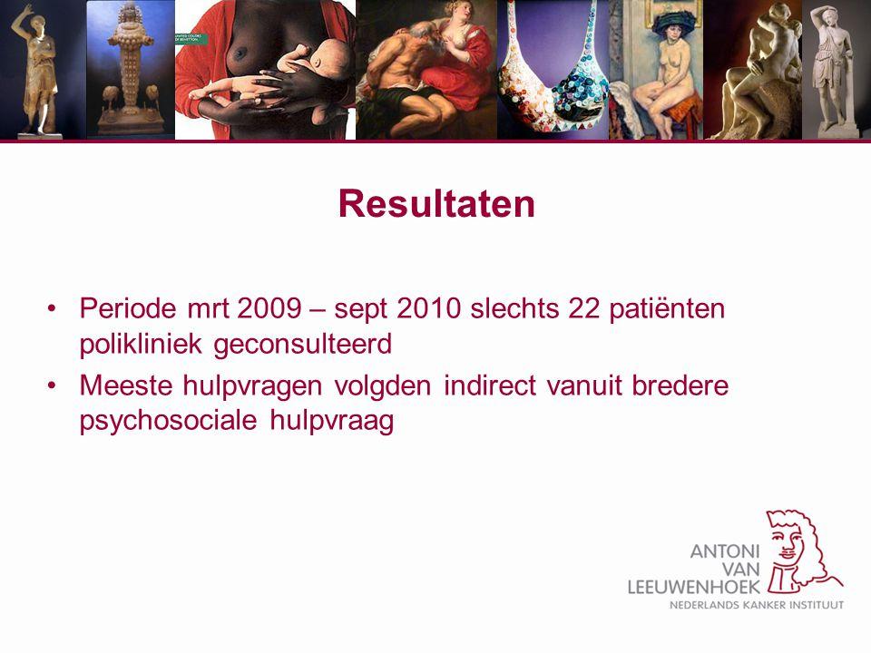 Resultaten Periode mrt 2009 – sept 2010 slechts 22 patiënten polikliniek geconsulteerd.
