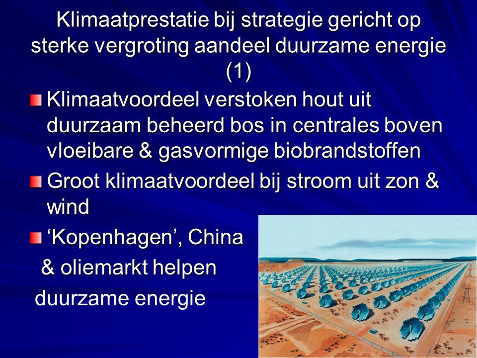 Klimaatprestatie bij strategie gericht op sterke vergroting aandeel duurzame energie (1)