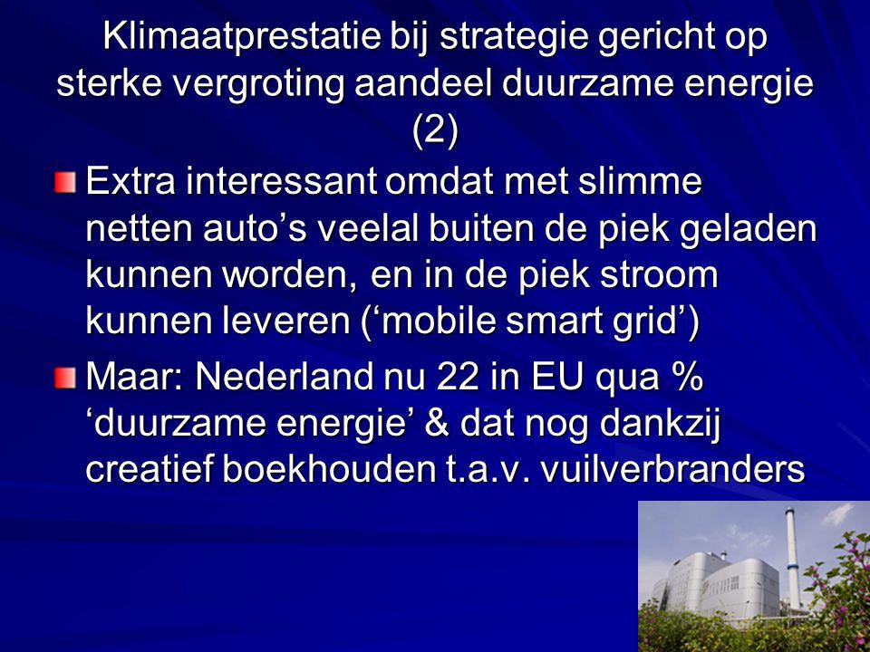 Klimaatprestatie bij strategie gericht op sterke vergroting aandeel duurzame energie (2)