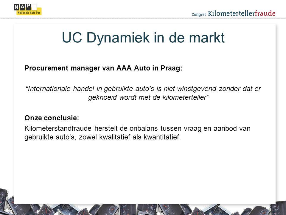 UC Dynamiek in de markt Procurement manager van AAA Auto in Praag:
