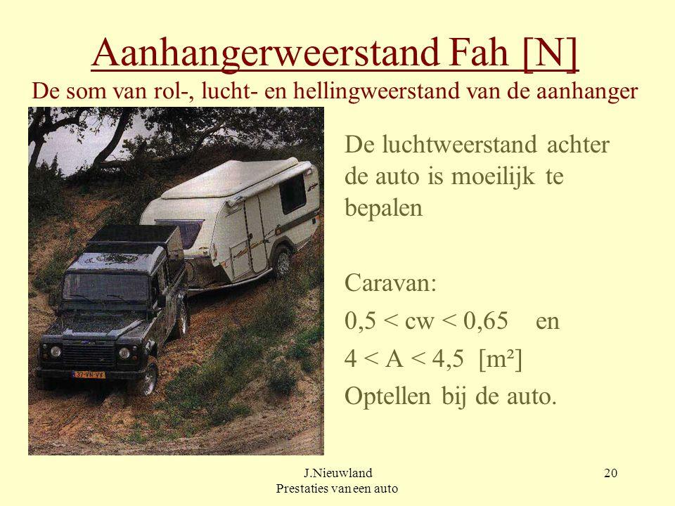 J.Nieuwland Prestaties van een auto