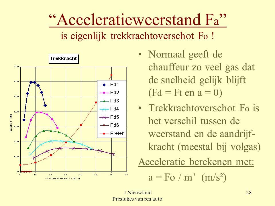 Acceleratieweerstand Fa is eigenlijk trekkrachtoverschot Fo !
