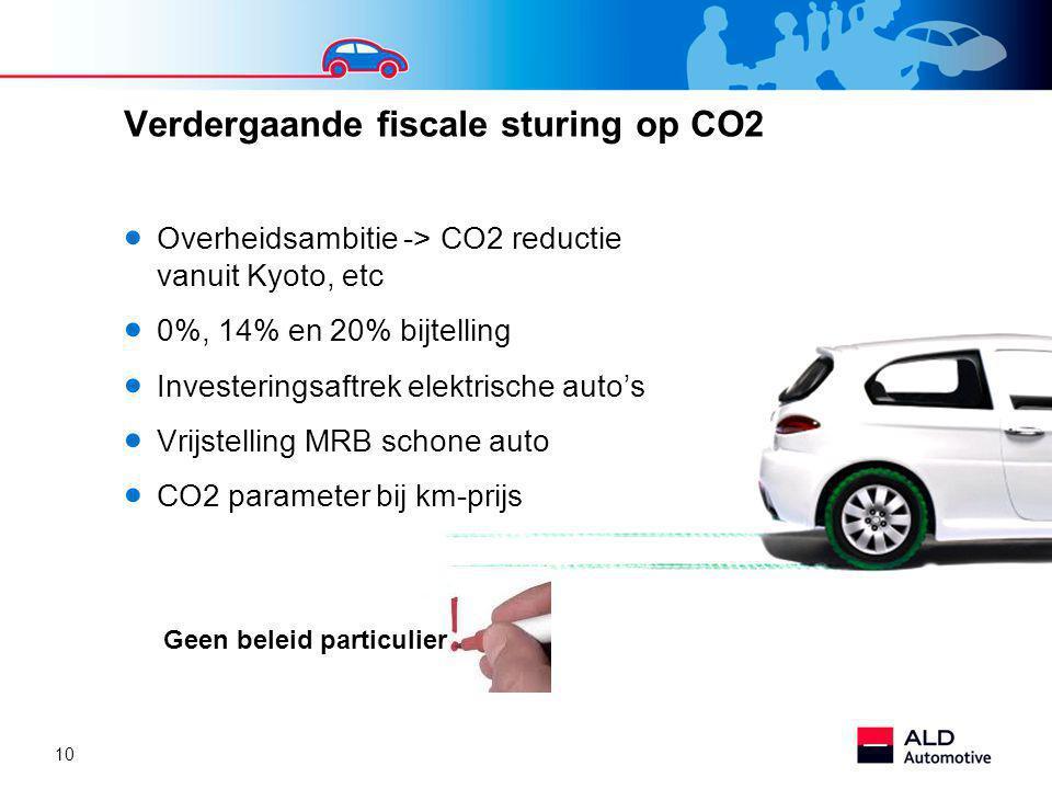 Verdergaande fiscale sturing op CO2