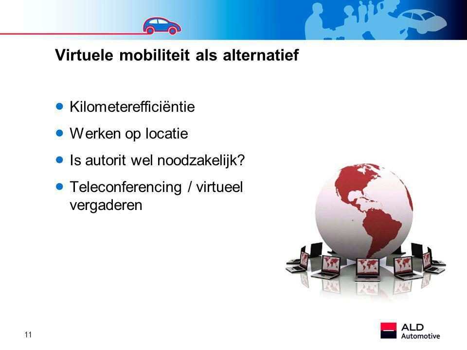 Virtuele mobiliteit als alternatief
