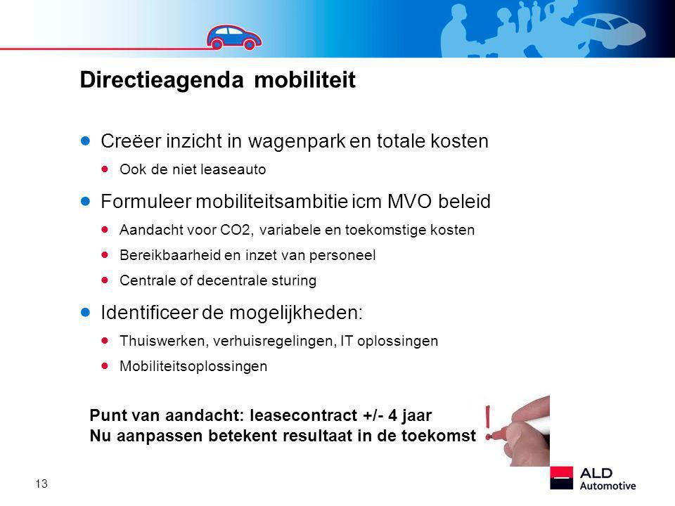 Directieagenda mobiliteit