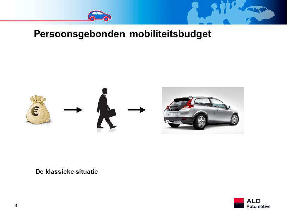 Persoonsgebonden mobiliteitsbudget