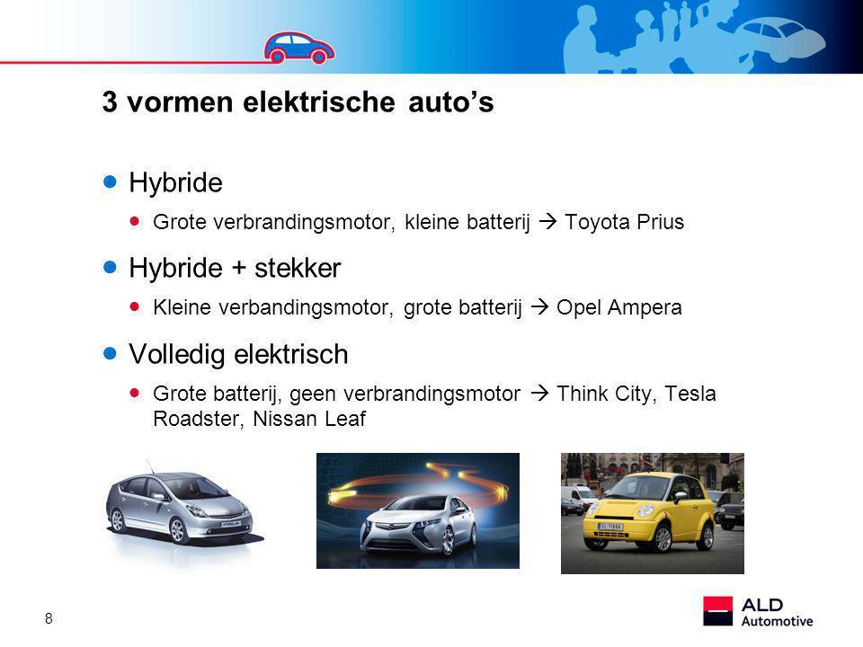 3 vormen elektrische auto's