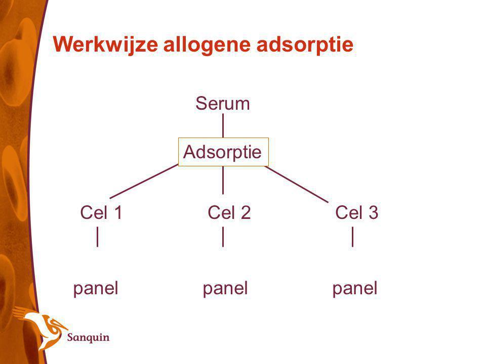 Werkwijze allogene adsorptie