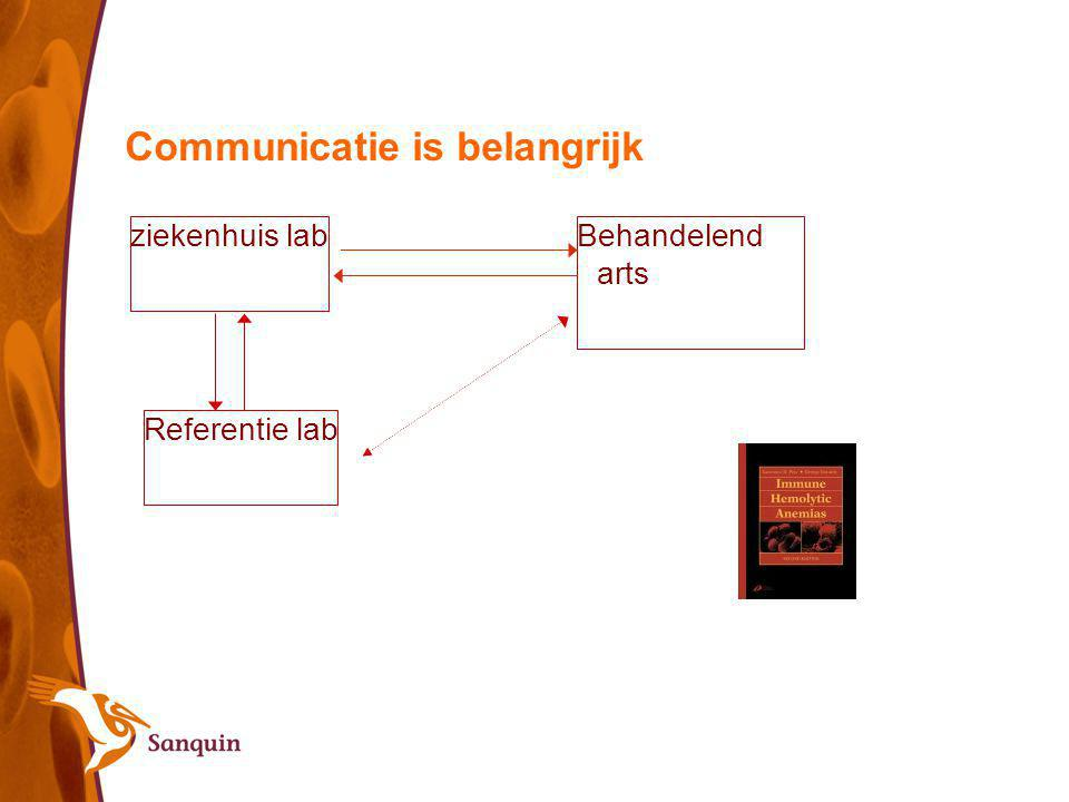 Communicatie is belangrijk