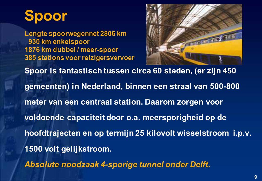 Spoor Spoor is fantastisch tussen circa 60 steden, (er zijn 450