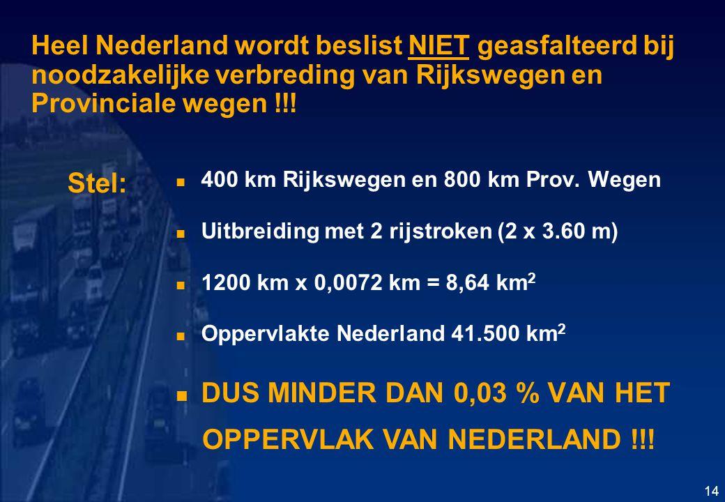 OPPERVLAK VAN NEDERLAND !!!