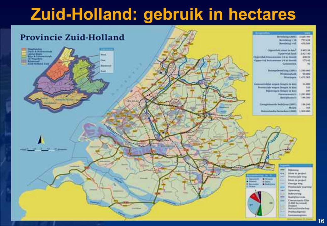 Zuid-Holland: gebruik in hectares