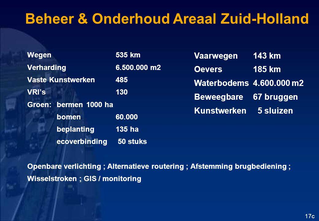 Beheer & Onderhoud Areaal Zuid-Holland