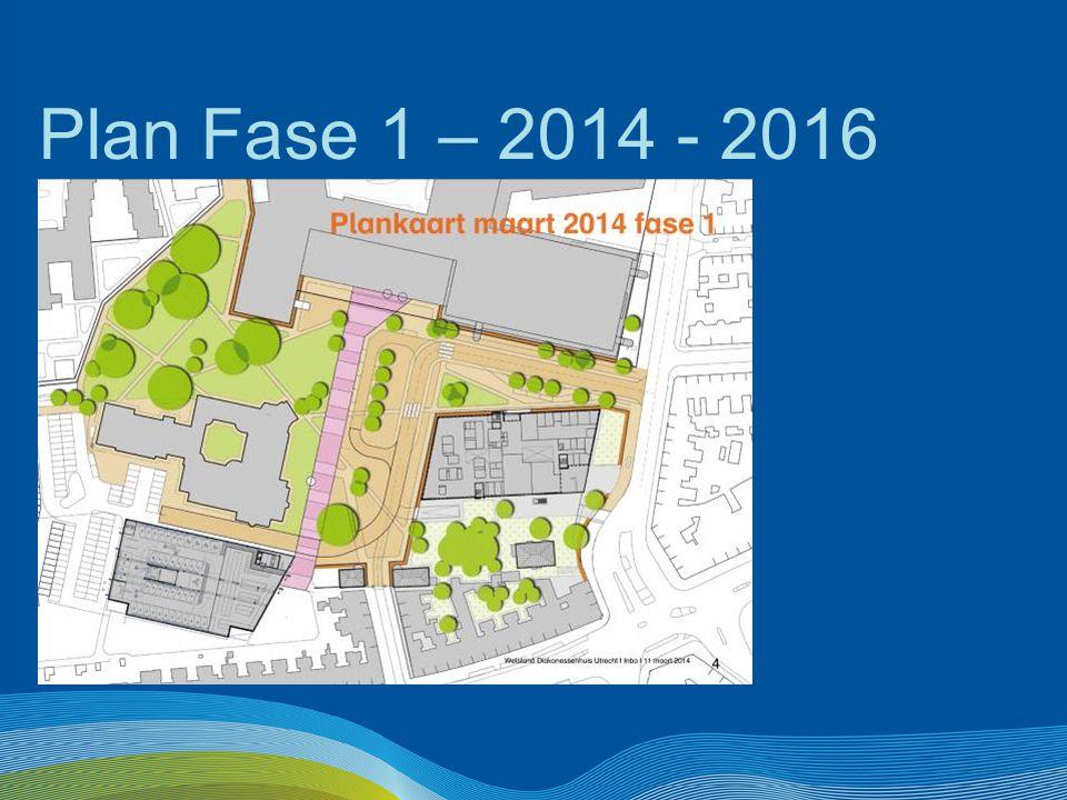 Plan Fase 1 – 2014 - 2016