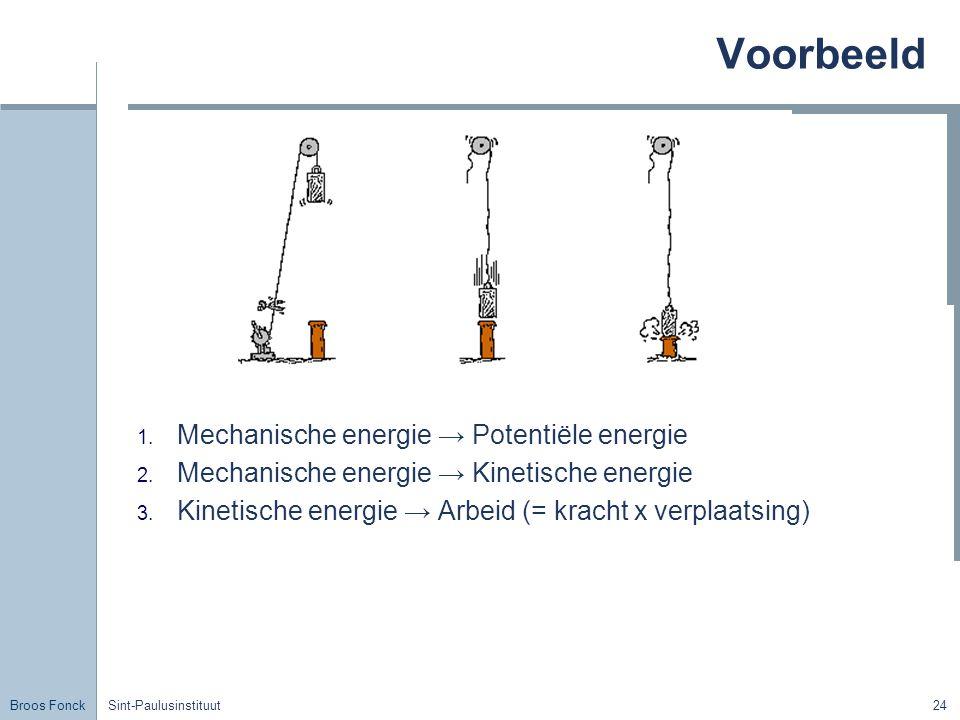 Voorbeeld Mechanische energie → Potentiële energie