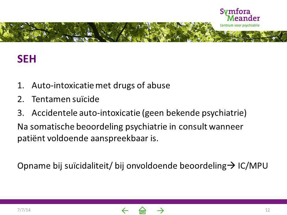 SEH Auto-intoxicatie met drugs of abuse Tentamen suïcide