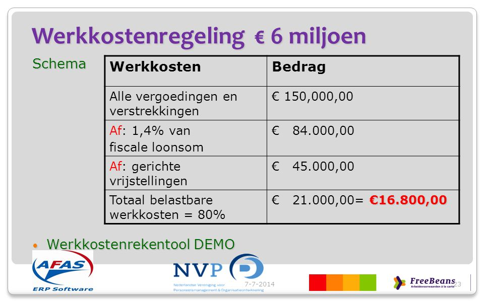 Werkkostenregeling € 6 miljoen