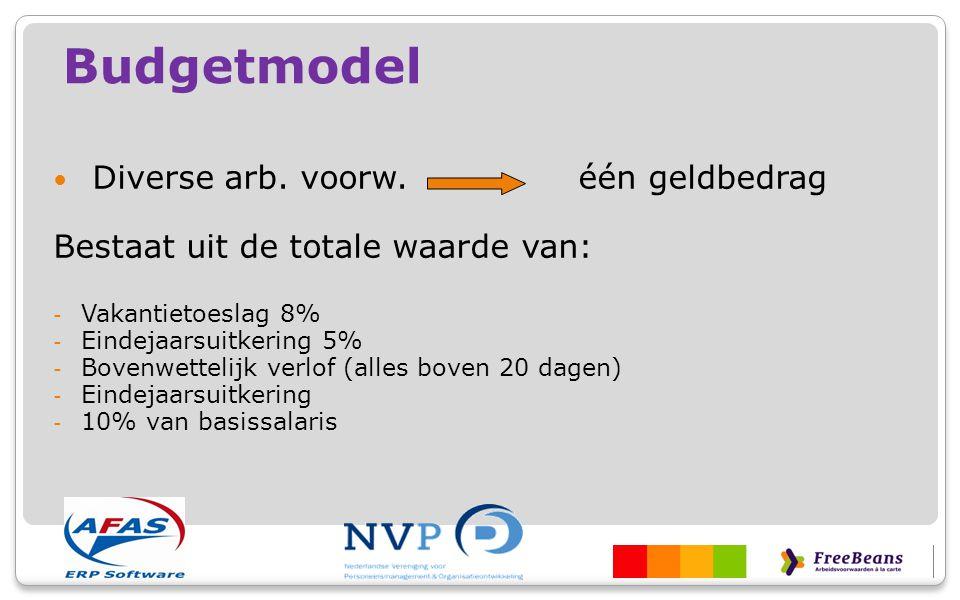 Budgetmodel Diverse arb. voorw. één geldbedrag
