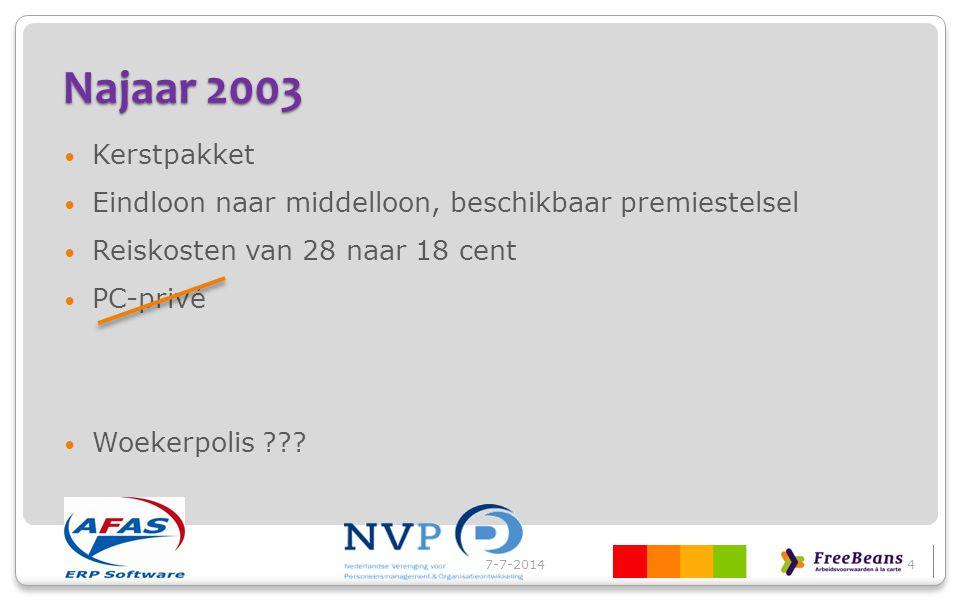Najaar 2003 Kerstpakket. Eindloon naar middelloon, beschikbaar premiestelsel. Reiskosten van 28 naar 18 cent.