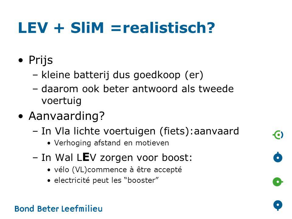 LEV + SliM =realistisch