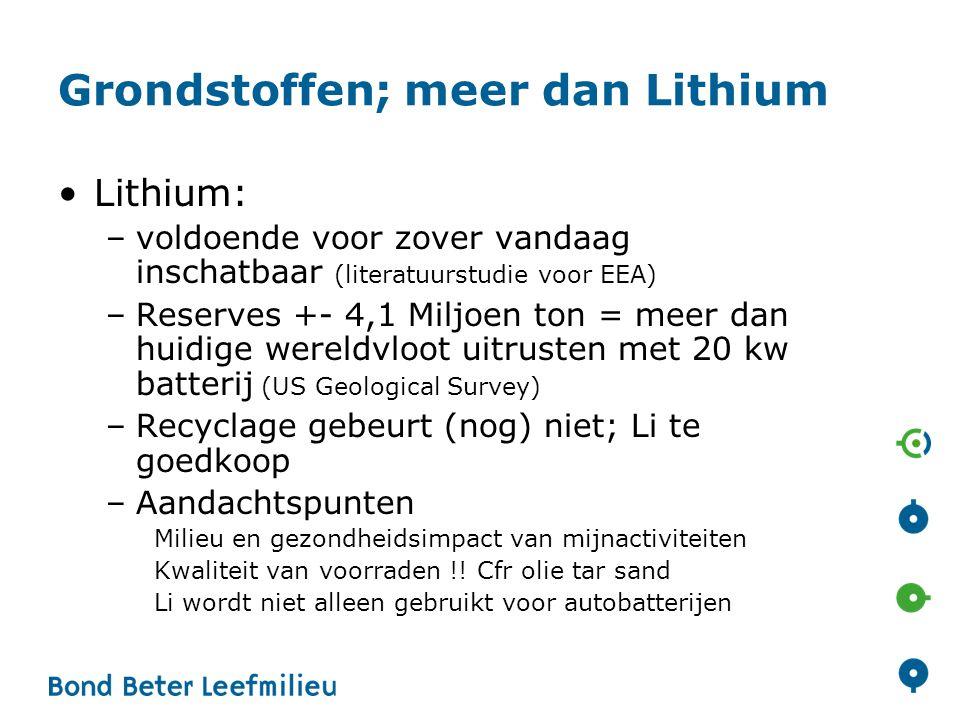 Grondstoffen; meer dan Lithium