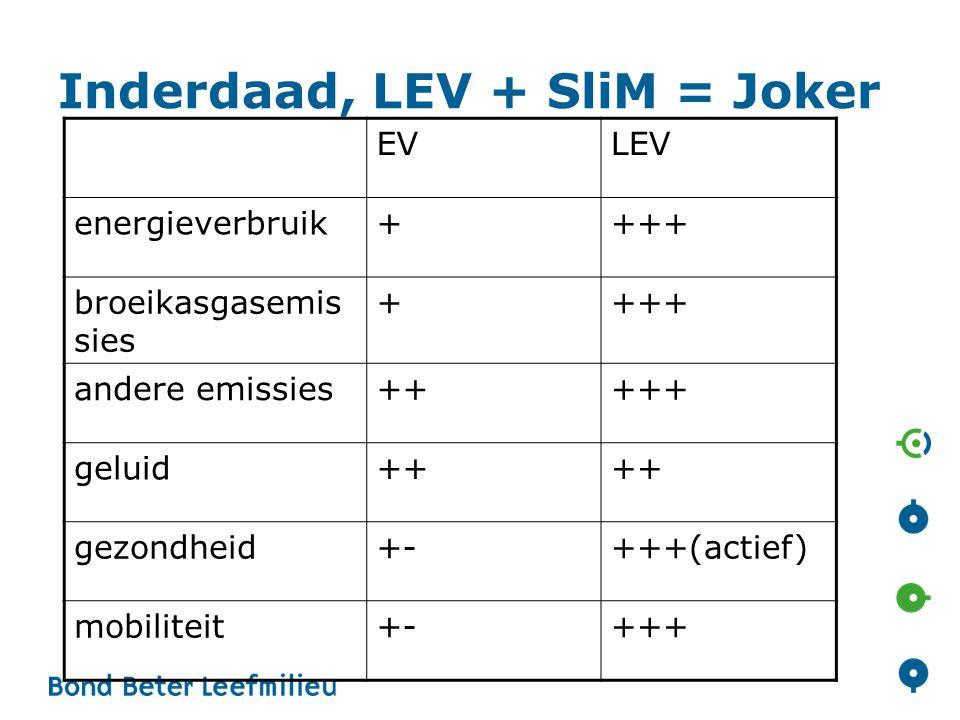 Inderdaad, LEV + SliM = Joker