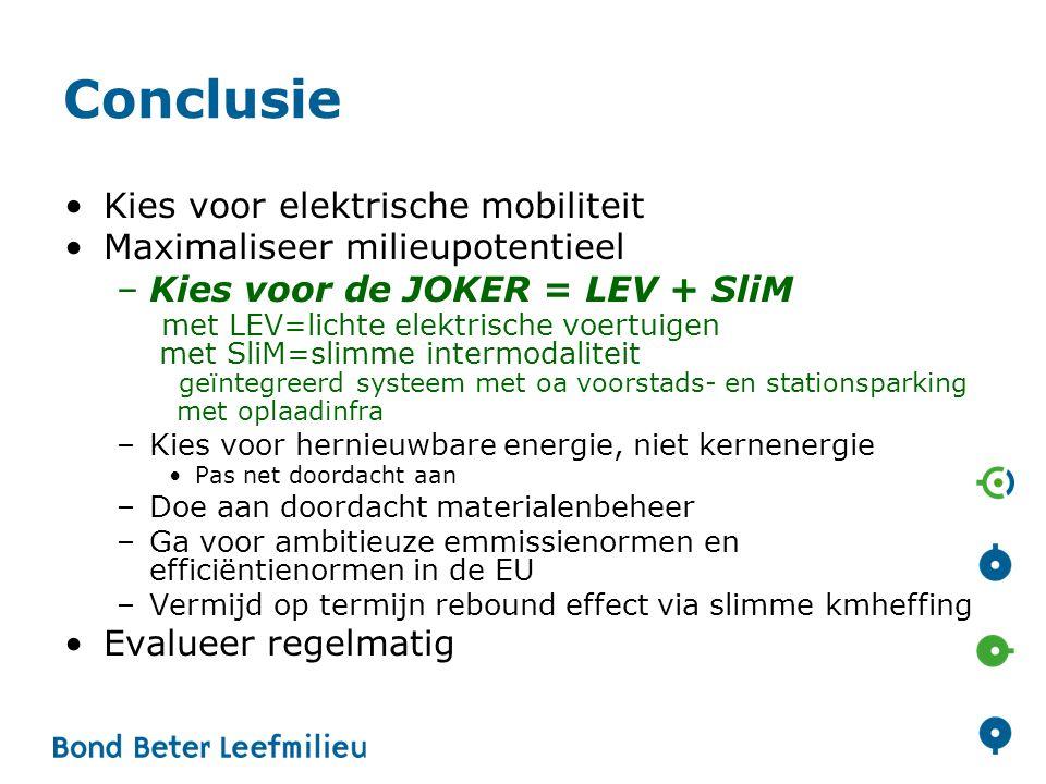 Conclusie Kies voor elektrische mobiliteit