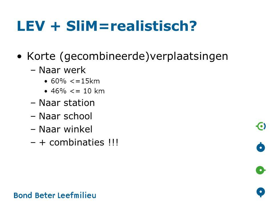 LEV + SliM=realistisch