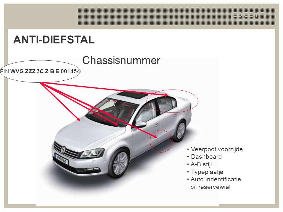ANTI-DIEFSTAL Chassisnummer Veerpoot voor Dashbord Veerpoot voorzijde
