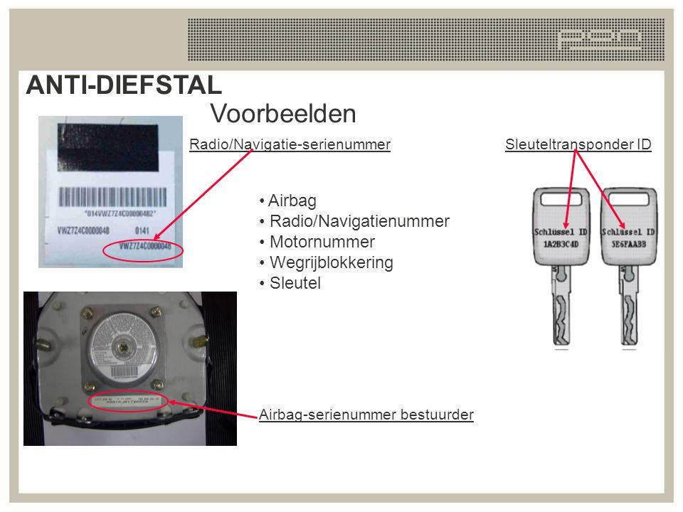 ANTI-DIEFSTAL Voorbeelden Airbag Radio/Navigatienummer Motornummer