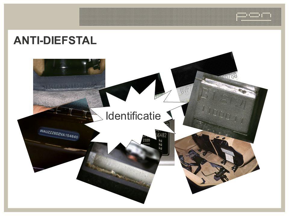 ANTI-DIEFSTAL Identificatie