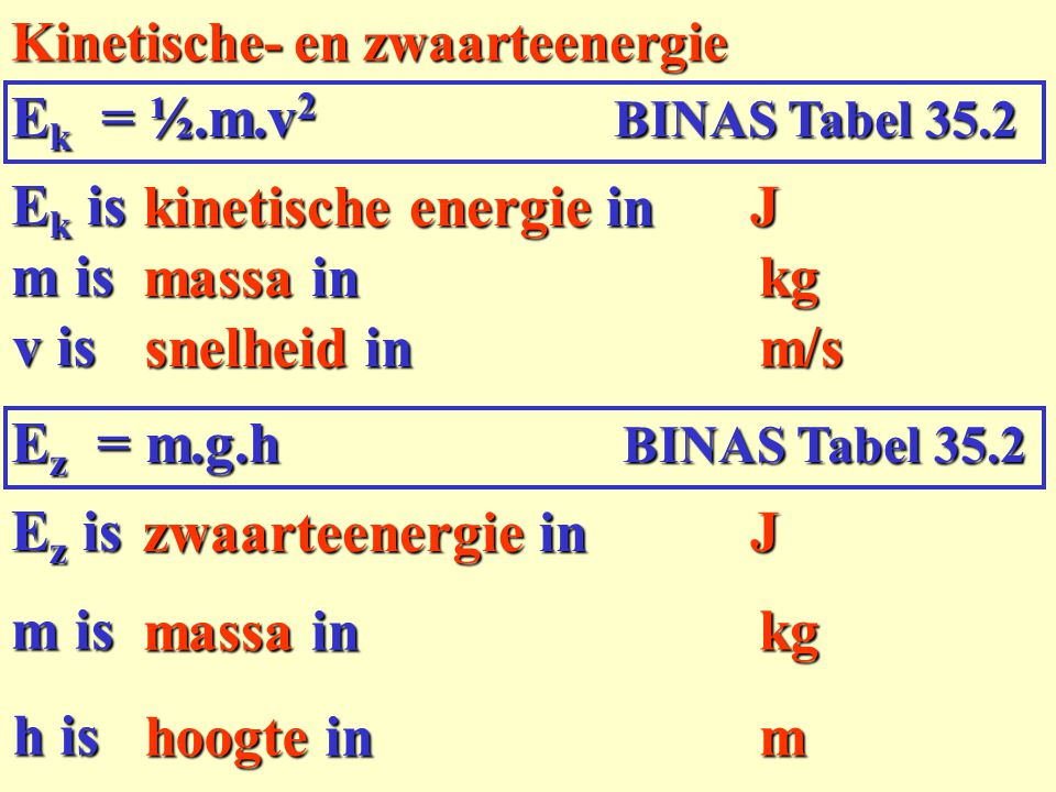 Kinetische- en zwaarteenergie