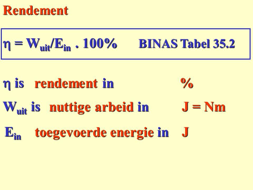  = Wuit/Ein . 100% BINAS Tabel 35.2