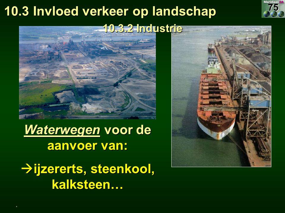 Waterwegen voor de aanvoer van: ijzererts, steenkool, kalksteen…
