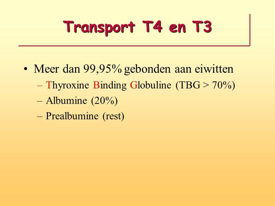 Transport T4 en T3 Meer dan 99,95% gebonden aan eiwitten