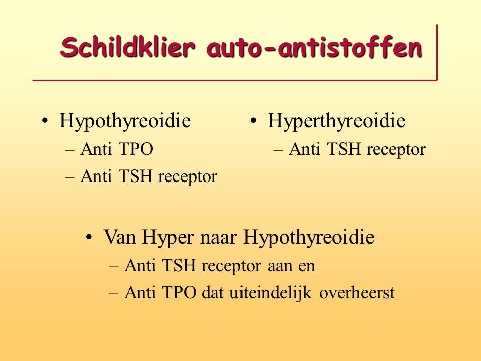 Schildklier auto-antistoffen