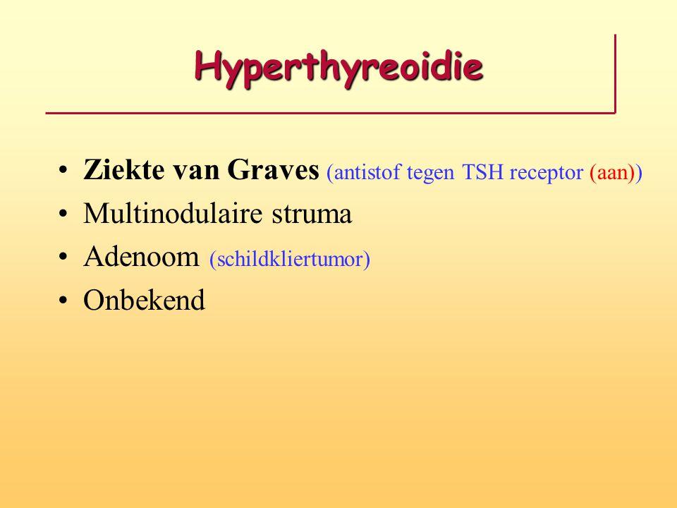 Hyperthyreoidie Ziekte van Graves (antistof tegen TSH receptor (aan))