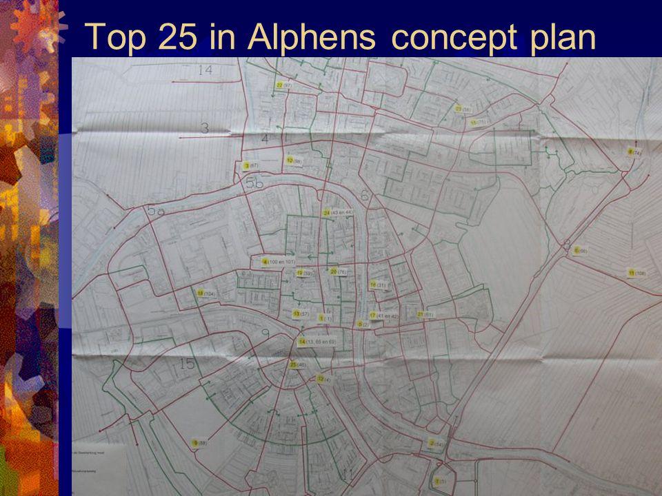 Top 25 in Alphens concept plan