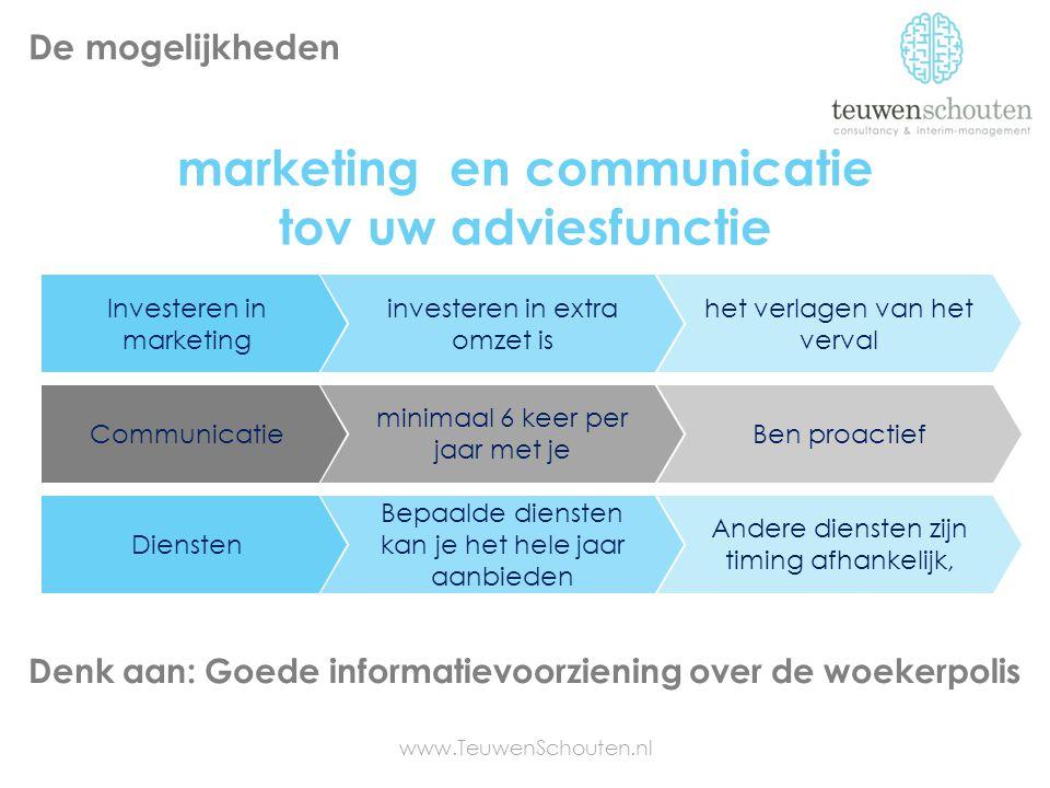 marketing en communicatie tov uw adviesfunctie