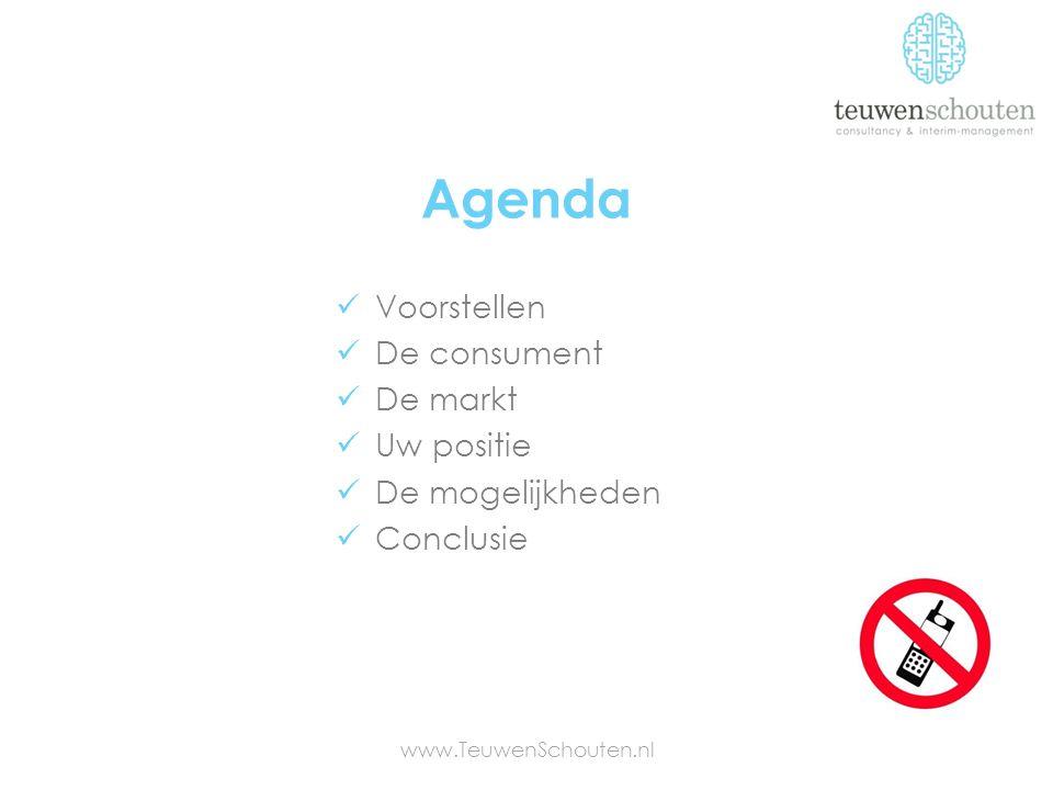 Agenda Voorstellen De consument De markt Uw positie De mogelijkheden