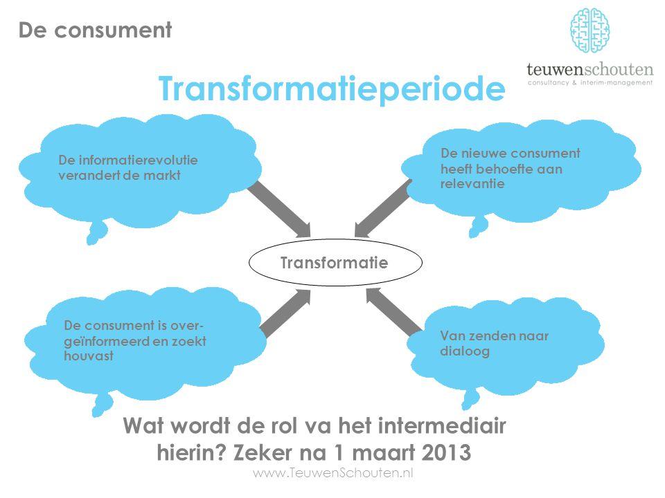 Transformatieperiode