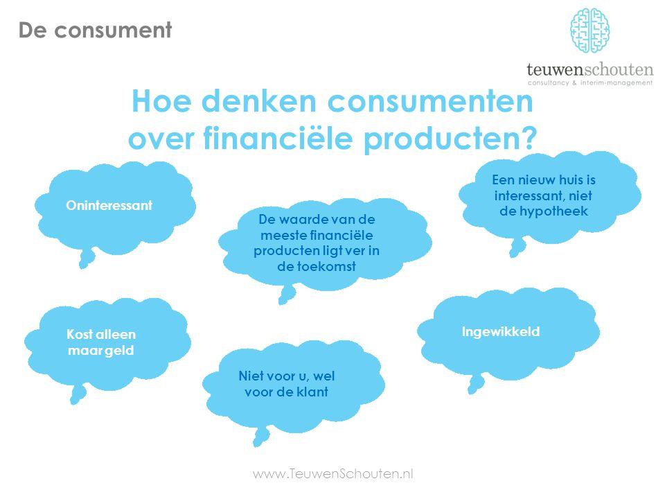 Hoe denken consumenten over financiële producten