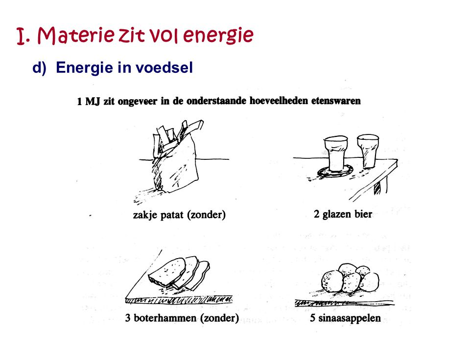 I. Materie zit vol energie