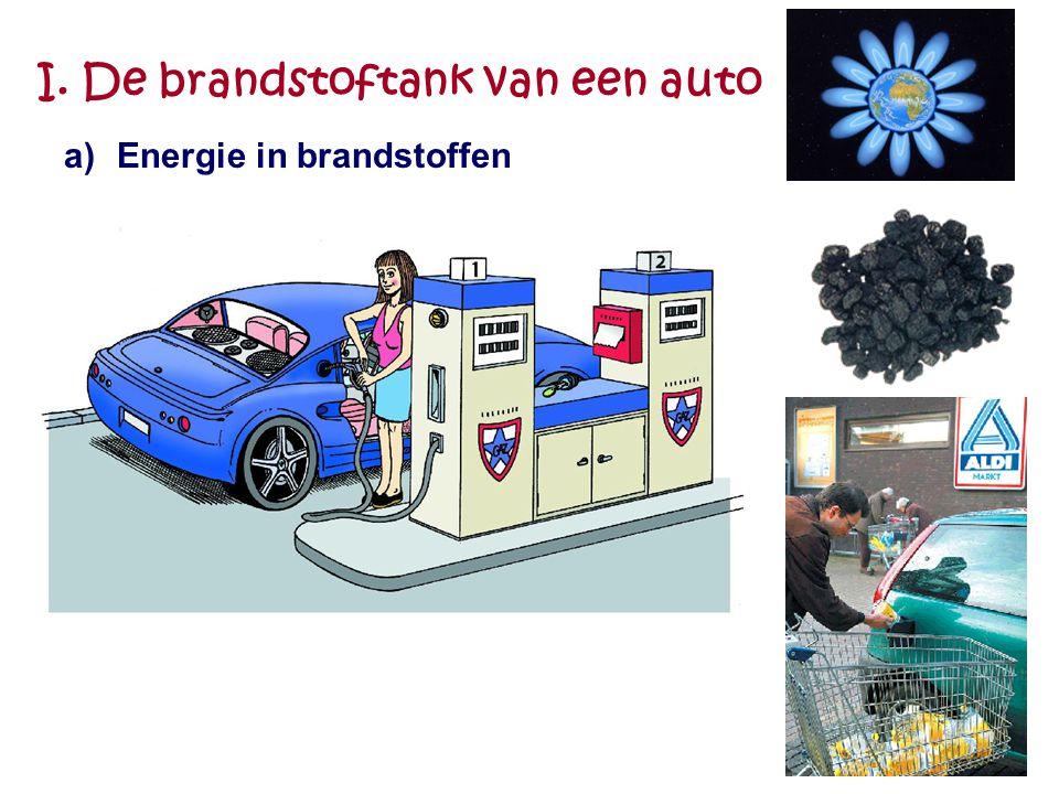 I. De brandstoftank van een auto