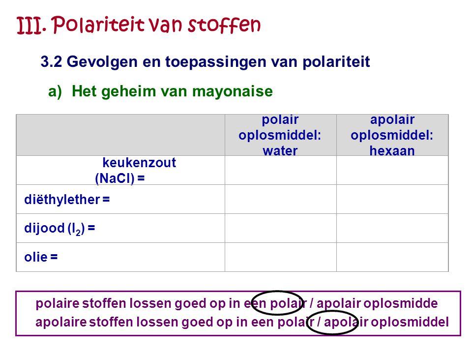 polair oplosmiddel: water apolair oplosmiddel: hexaan