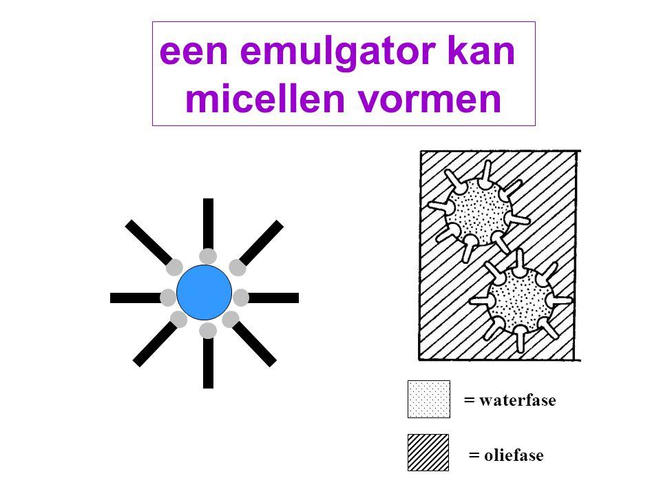 een emulgator kan micellen vormen