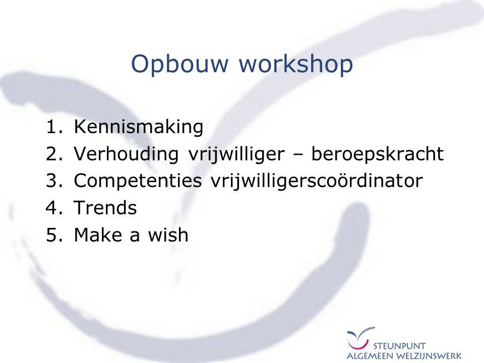 Opbouw workshop Kennismaking Verhouding vrijwilliger – beroepskracht