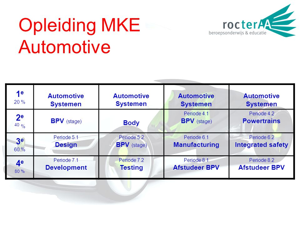 Opleiding MKE Automotive