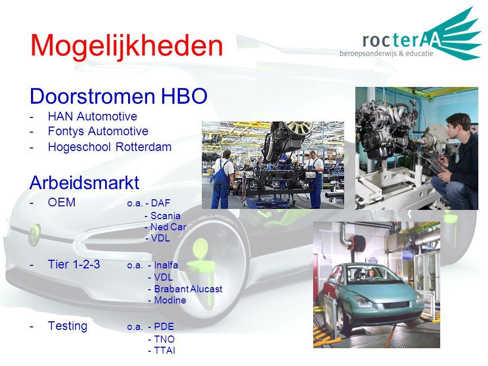 Mogelijkheden Doorstromen HBO Arbeidsmarkt HAN Automotive