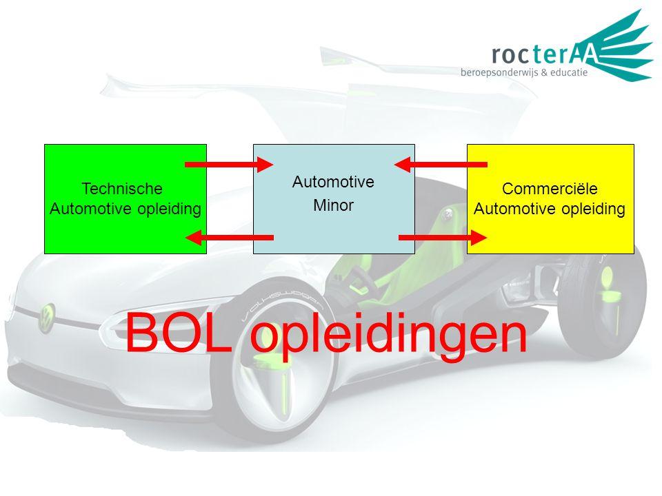 BOL opleidingen Technische Automotive opleiding Automotive Minor